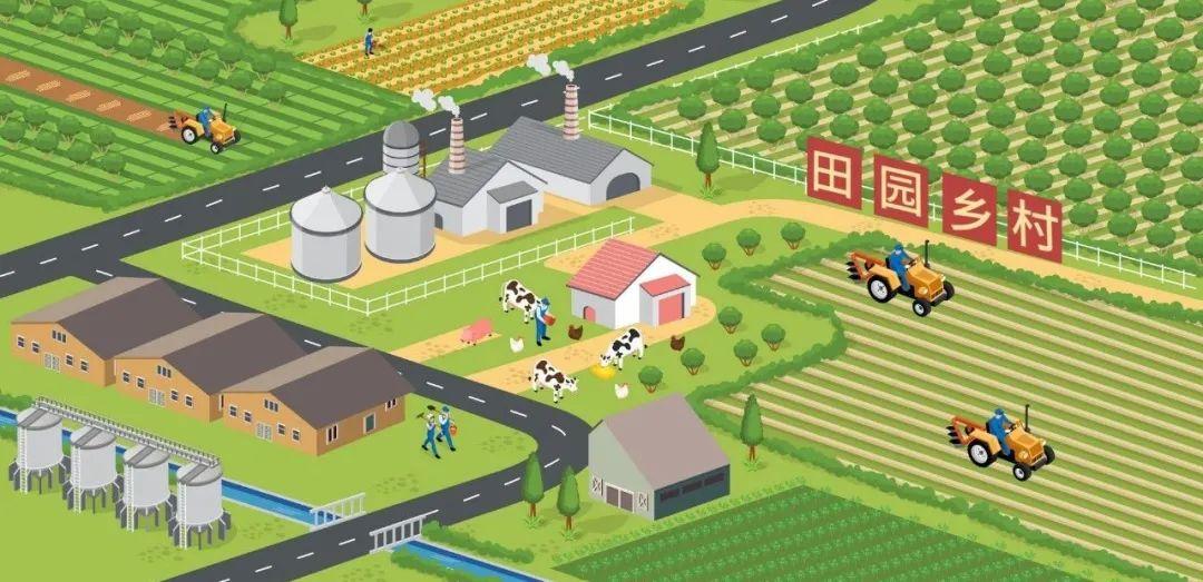 规划学社分享:#特色田园乡村建设——相关文献、政策,规划建设指南,编制导则,规划案例分享